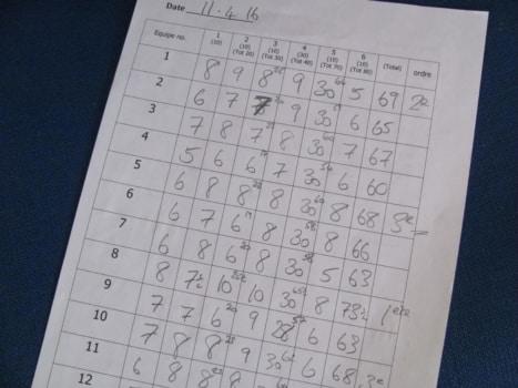 photo 9 les scores
