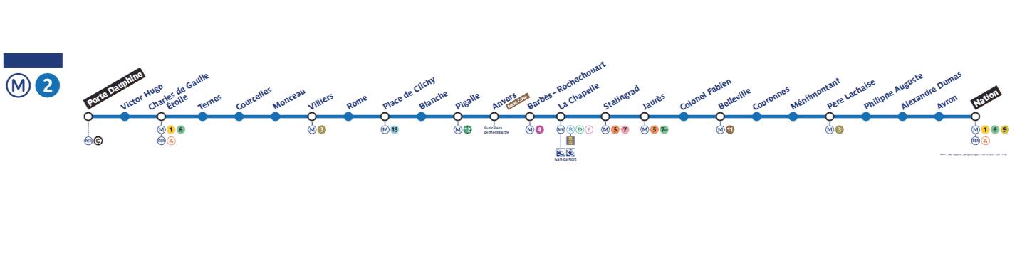 paris metro station pronunciation ligne 2