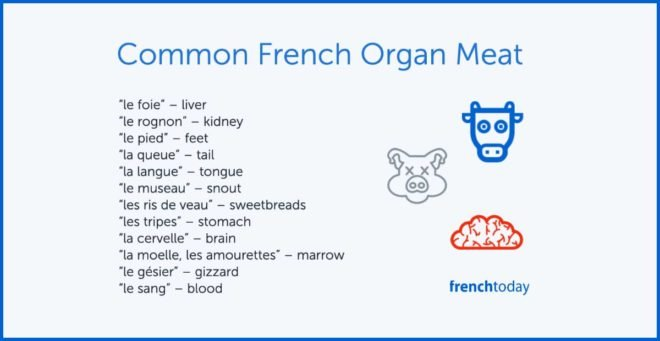 poster : French organ meat names