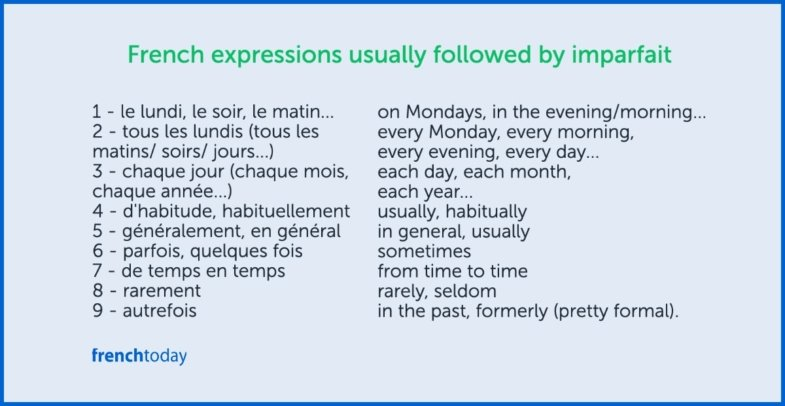 List of French imperfect expressions