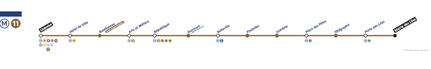 paris metro station pronunciation ligne 11