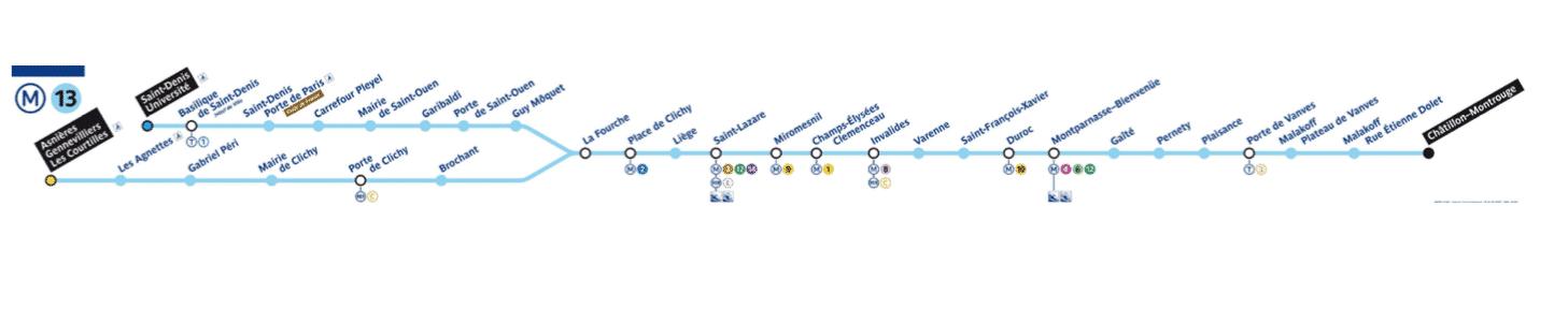 Paris Metro Stations Pronunciation Line Thirteen French Today