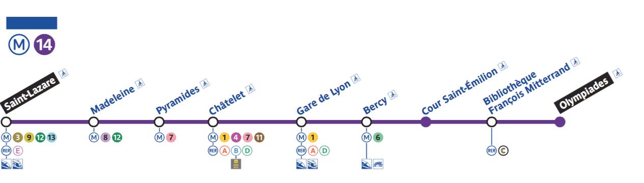 paris metro station pronunciation ligne 14