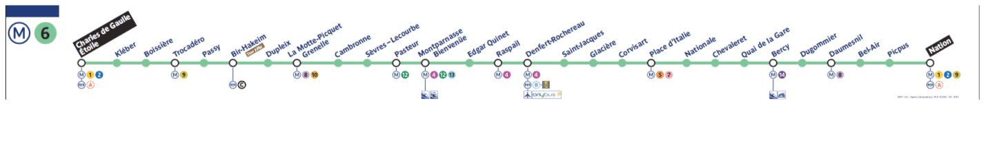 paris metro station pronunciation ligne 6