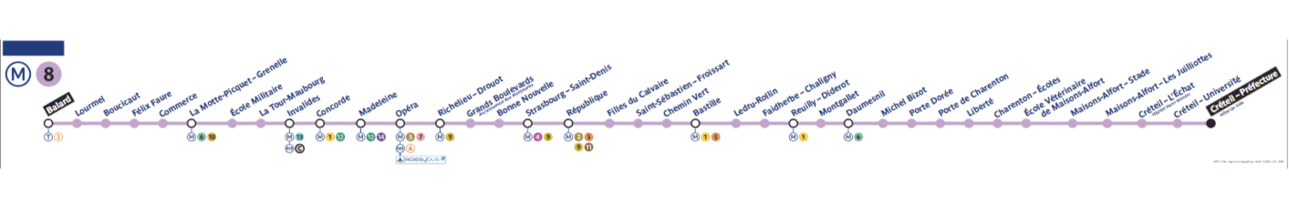 paris metro station pronunciation ligne 8
