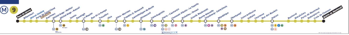 paris metro station pronunciation ligne 9