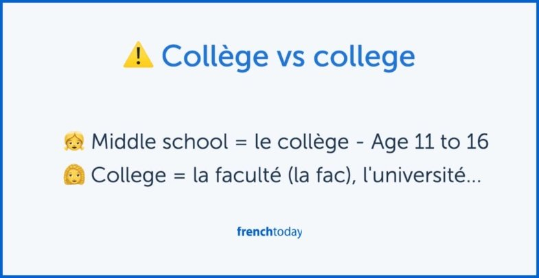 collège vs. college in French