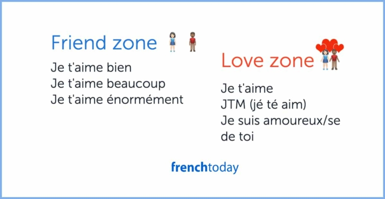 poster of French phrases for friendship and love