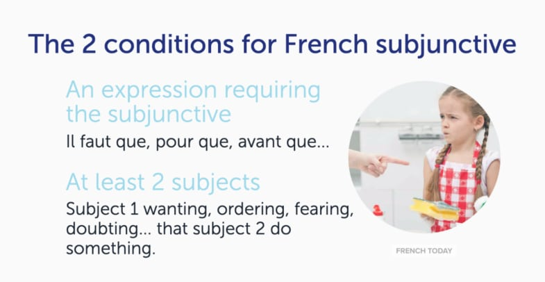 list of expressions followed by the subjunctive in French