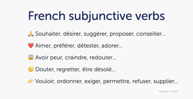 list of verbs followed by the subjunctive in french