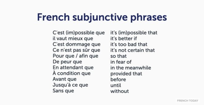 list of French phrases followed by the subjunctive