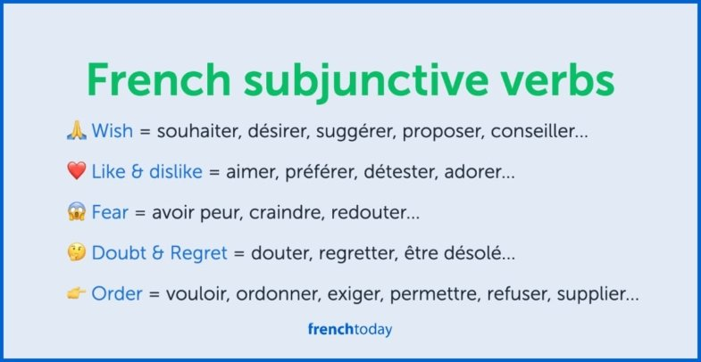 list of French subjunctive verbs