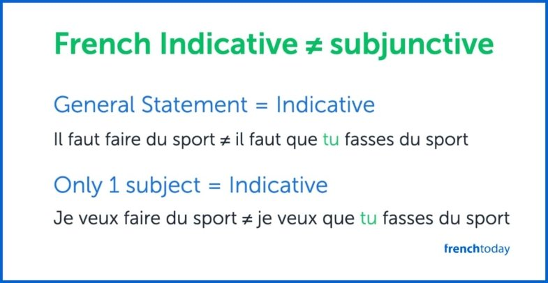 French subjunctive versus indicative examples