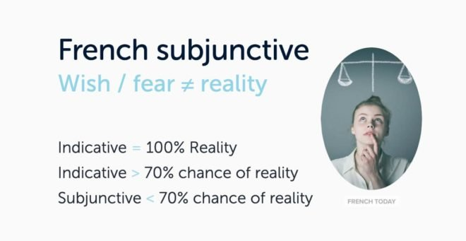 conditions for the French subjunctive