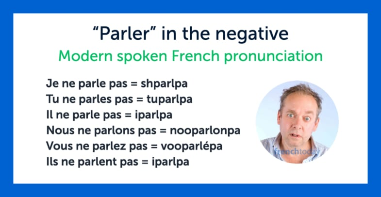 French Verb Conjugation Articles And Tips