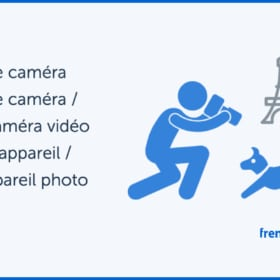 📷 30 French Photo Terms