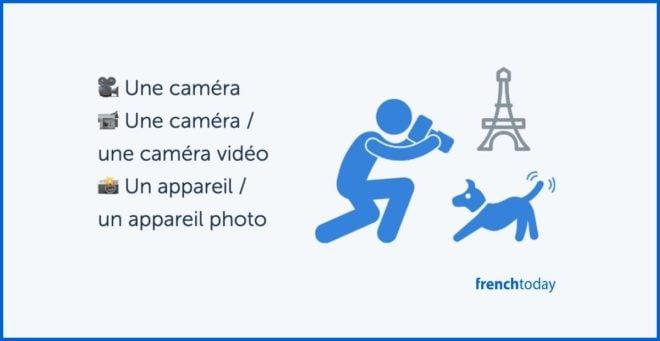 un appareil photo / une caméra vidéo / une caméra (pour le cinéma)